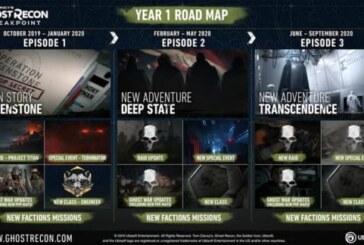 Ghost Recon Breakpoint presenterar första årets vägkarta, för att självklart